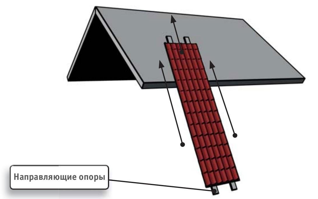 Монтаж металлочерепицы инструкция